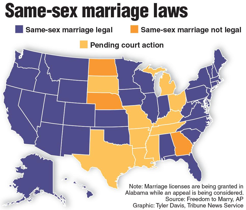 Same sex marriage tennessee
