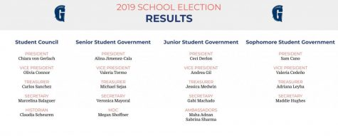 Student Government Election Results Announced for upcoming 2019-20 school year